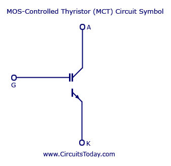 MOS-Controlled Thyristor (MCT) Circuit Symbol