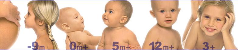 Η ανάπτυξη του παιδιού εντός κι εκτός της μήτρας