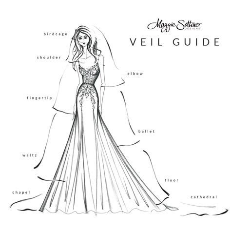 Veiled Intentions: Picking A Perfect Veil   Wedding