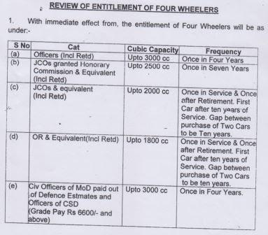 CSD Car purchase order