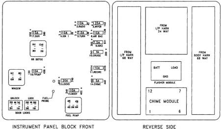 97 Saturn Sl2 Fuse Box - Wiring Diagram Networks | 97 Saturn Sc2 Wiring Diagram |  | Wiring Diagram Networks - blogger