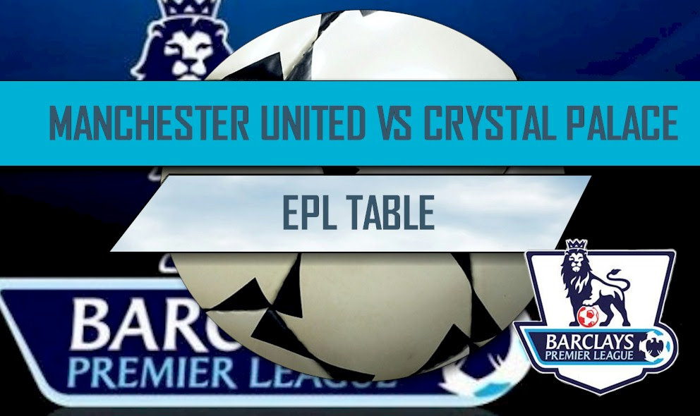Manchester United vs Crystal Palace 2016 Score: EPL Table ...