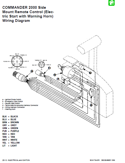 mercury commander 2000 wiring diagram - Wiring Diagram