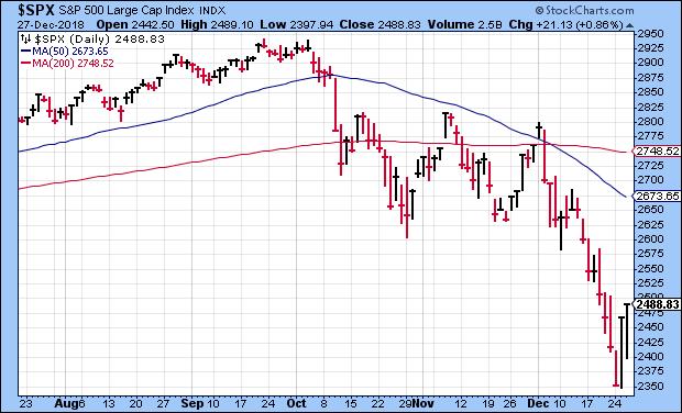 """Résultat de recherche d'images pour """"stock market december 2018"""""""