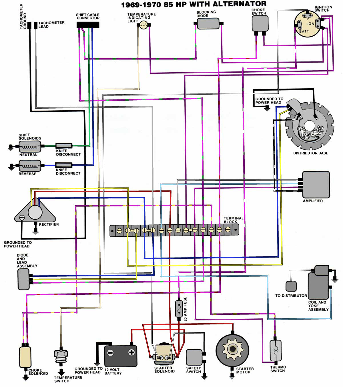 Diagram 1971 Johnson 85 Horse Motor Wire Diagram Full Version Hd Quality Wire Diagram Susperin Oltreilmurofestival It