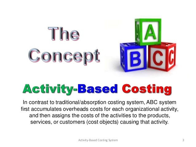 Image result for activity based costing