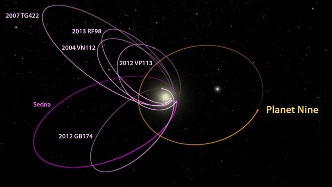 p9_kbo_orbits