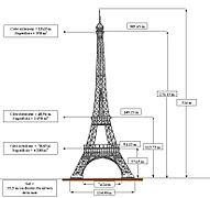 Eyfel Kulesi Eiffel Tower Mekanların 3 Boyutlu Sanal Turları