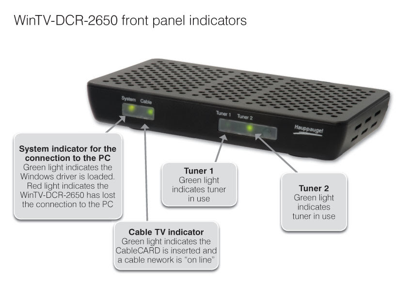 QAM (television) - Comcast Without Cable Box