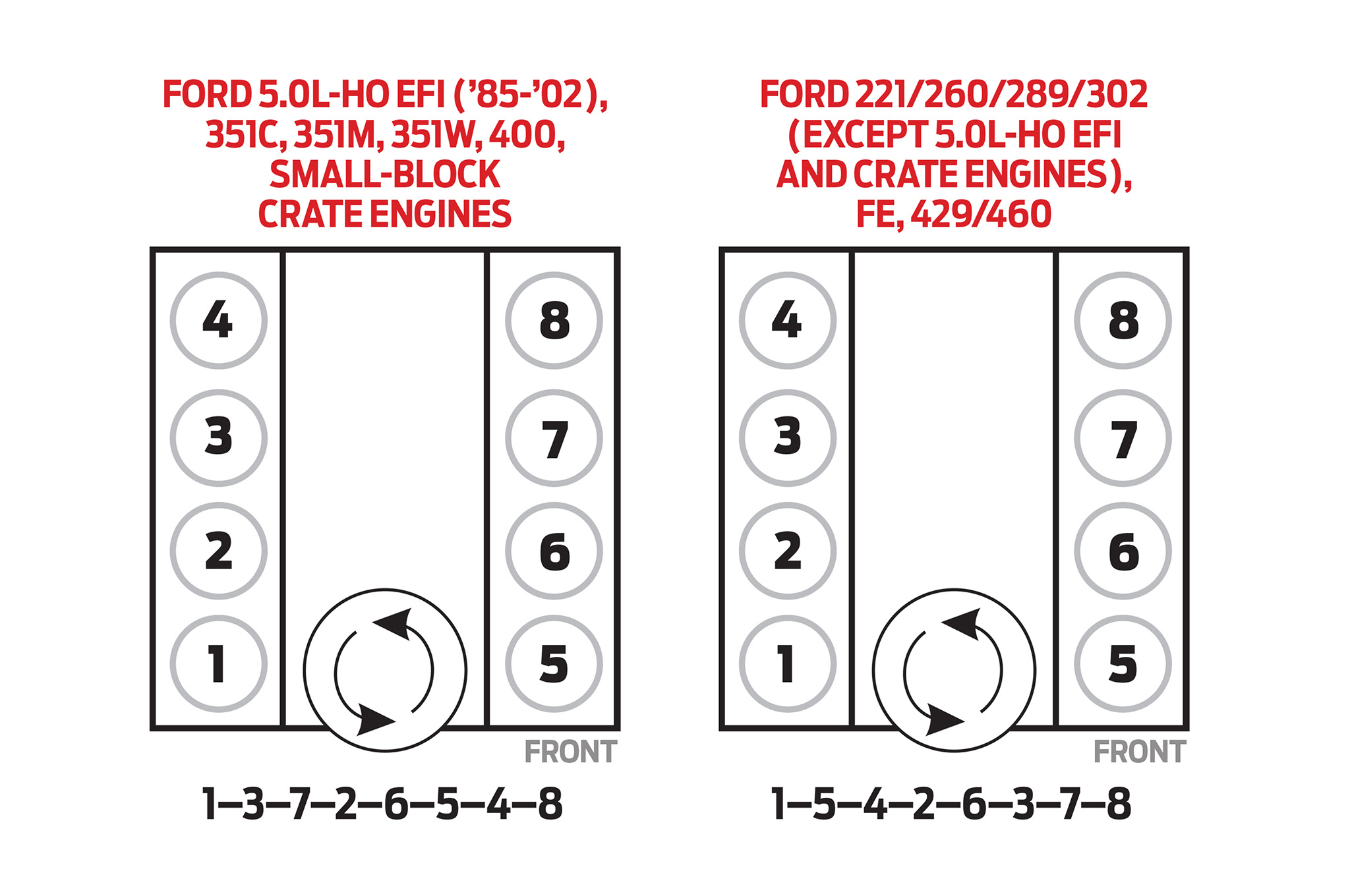 Cfbcf Chevy Small Block Firing Order Manual Wiring Library