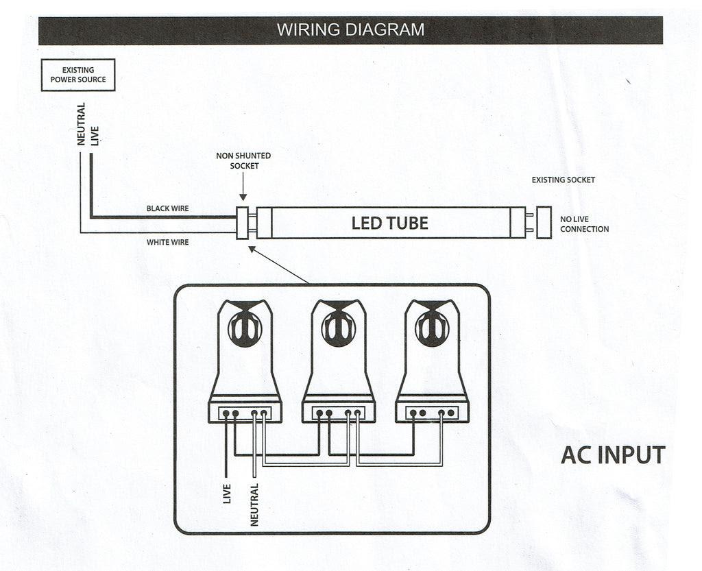 Diagram Liquid Lumens Wiring Diagram Full Version Hd Quality Wiring Diagram Avenndiagram Gtve It