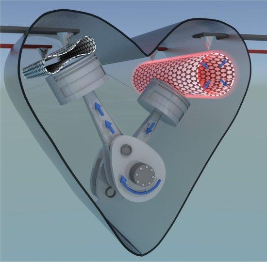 Nanobalões viram máquinas controladas por eletricidade estática