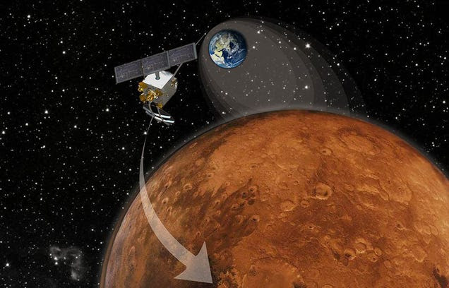 Making A Trip To Mars Cheaper & Easier: The Case For Ballistic Capture