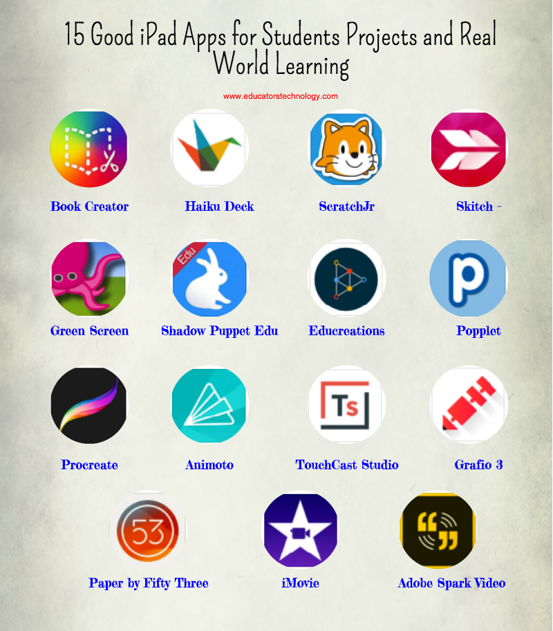 15 Good iPad Apps for Students Projects and Real World Learning