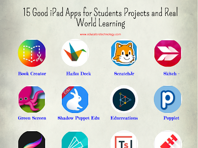 15 Ideal Apps for Enhancing Project-based Learning in Your Class