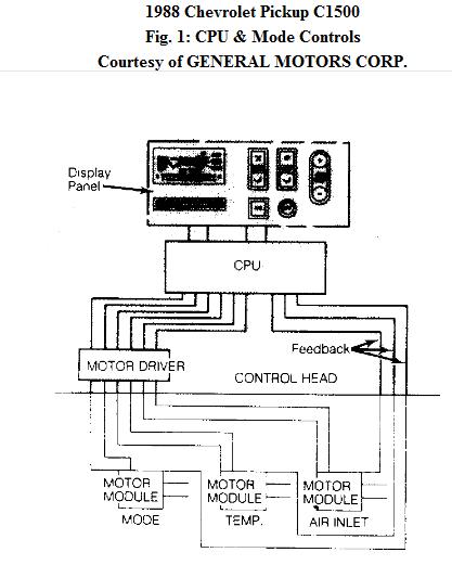 Diagram 1988 Pace Arrow Wiring Diagram Full Version Hd Quality Wiring Diagram Diagramroxonu Operepieriunite It