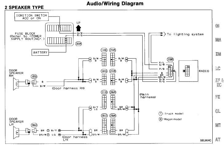 Diagram 2008 Nissan Pathfinder Radio Wiring Diagram Full Version Hd Quality Wiring Diagram Wiringmethodl Ripettapalace It