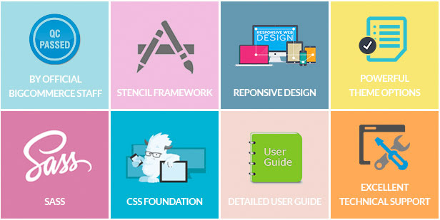QC passed, stencil framework, responsive, theme options, sass, css foudation, detailed user guide, excellent custom support