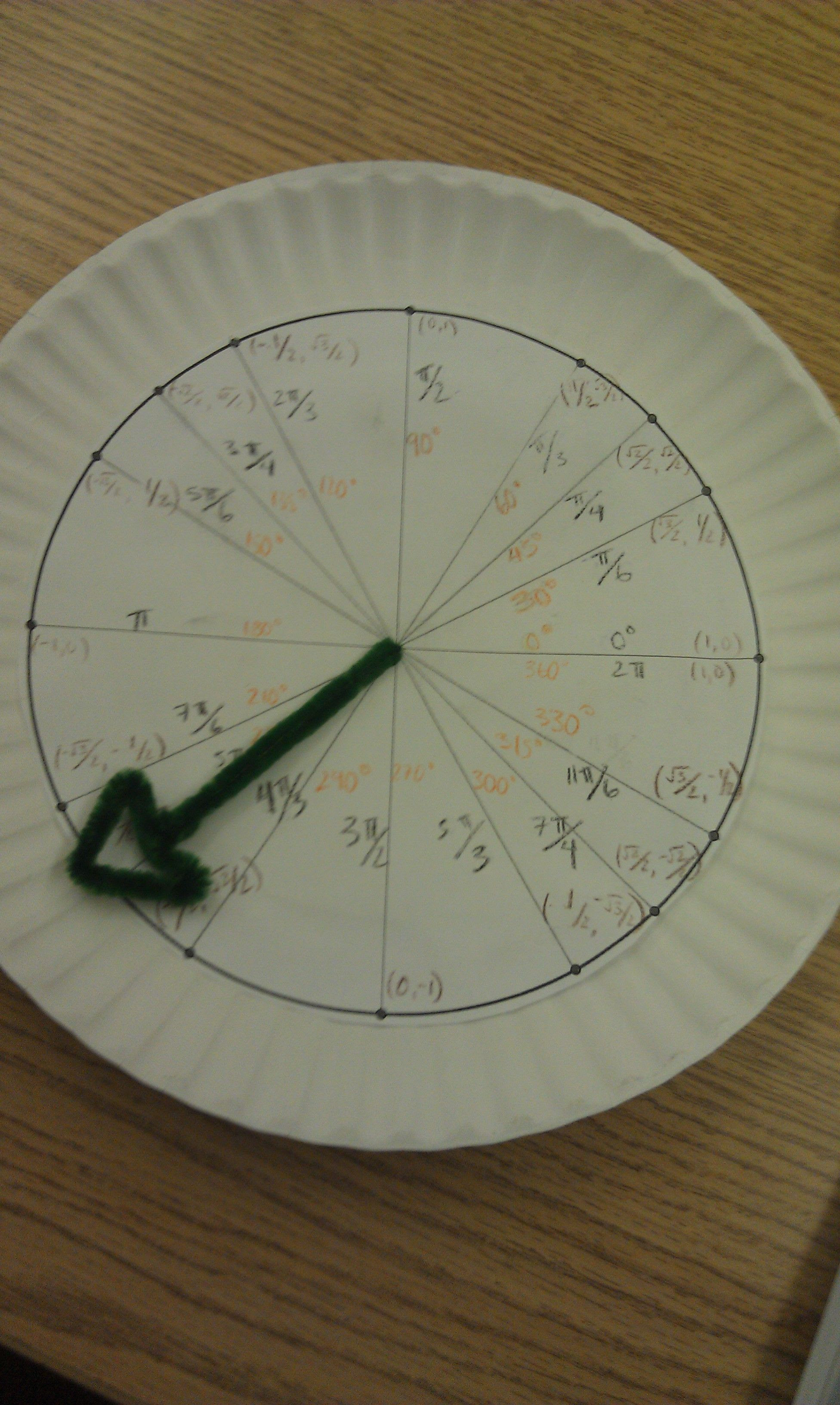 1000+ images about TEACH Trigonometry on Pinterest   Remember this