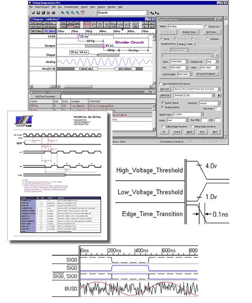 Synapticad S Timing Diagram Editors