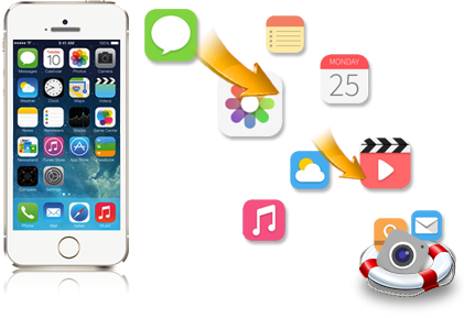 Best iOS Data Recovery Software  MiniTool [Software]