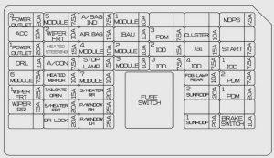 Kia Soul Ev 2016 2018 Fuse Box Diagram Auto Genius