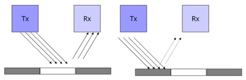 cara-kerja-sensor