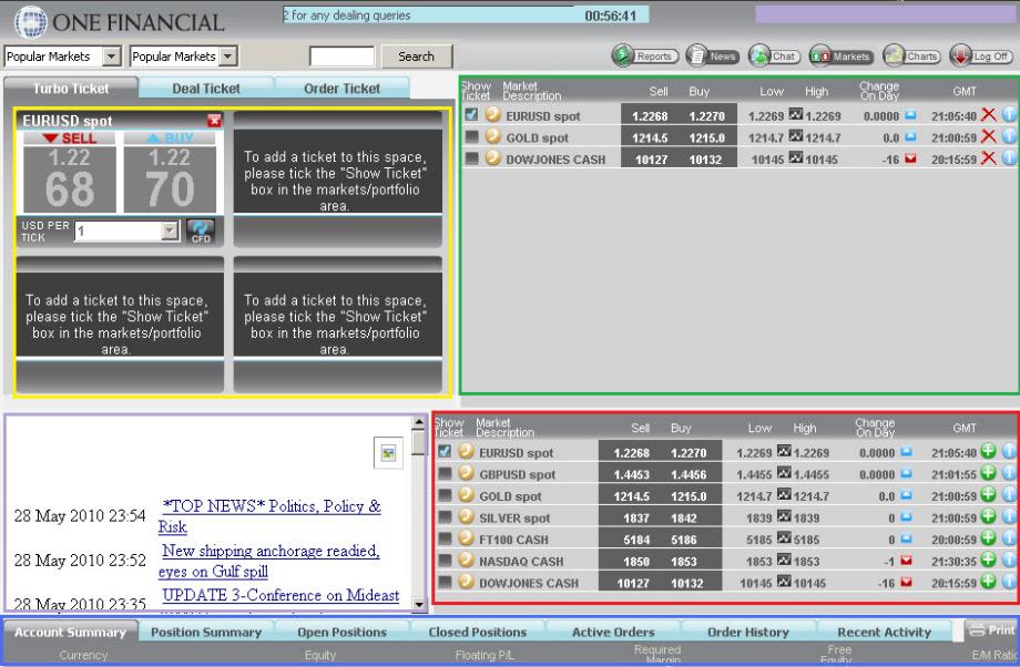Forex Trading Framework Download Exreign Forex Ea