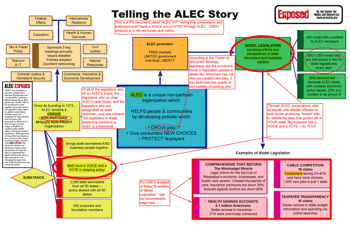 ALEC 101 Exposed 1.png