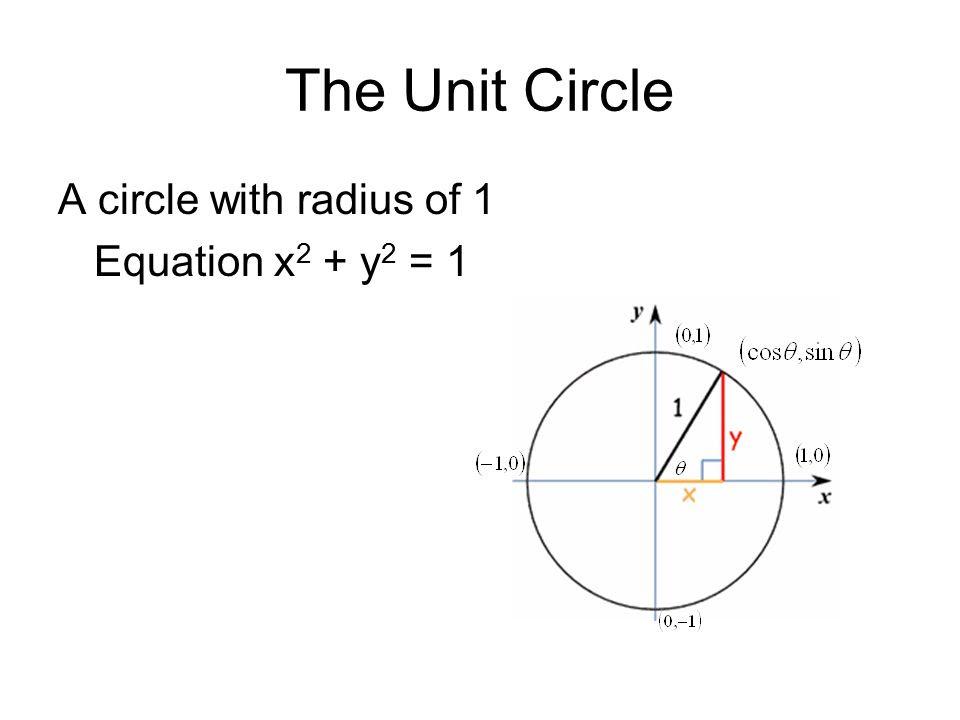 1.6 Trigonometric Functions: The Unit circle. The Unit Circle A ...
