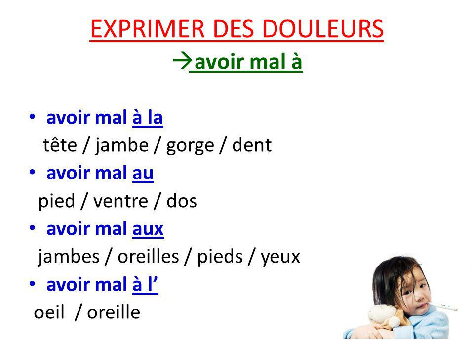 U lekarza - słownictwo 15 - Francuski przy kawie