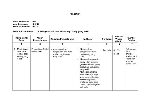 Silabus Fiqih Kelas 2 Mi Kurikulum 2013 Revisi Sekolah