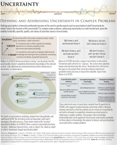 this features an excerpt from this poster from the 2012 Fall AGU meeting: http://fallmeeting.agu.org/2012/files/2012/12/AGU-Eposter-islam_susskind_2012_uncertainty_low_res.pdf