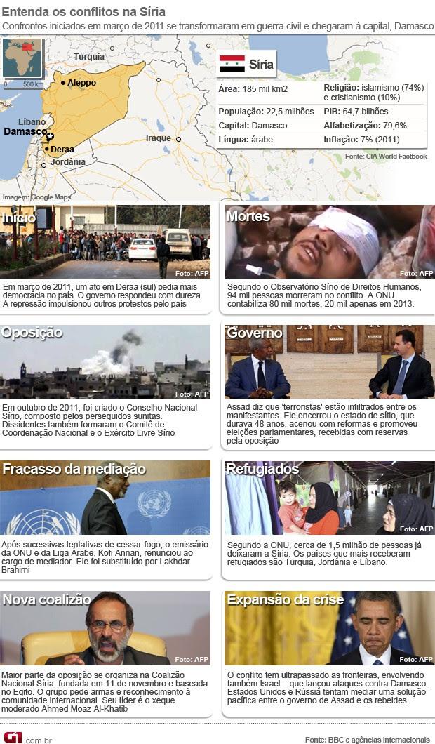 arte conflito siria 15 de maio - VALE ESTE (Foto: Arte/G1)