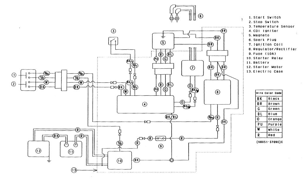Jet Ski Wiring Diagram Apw Wyott Wiring Diagrams Begeboy Wiring Diagram Source