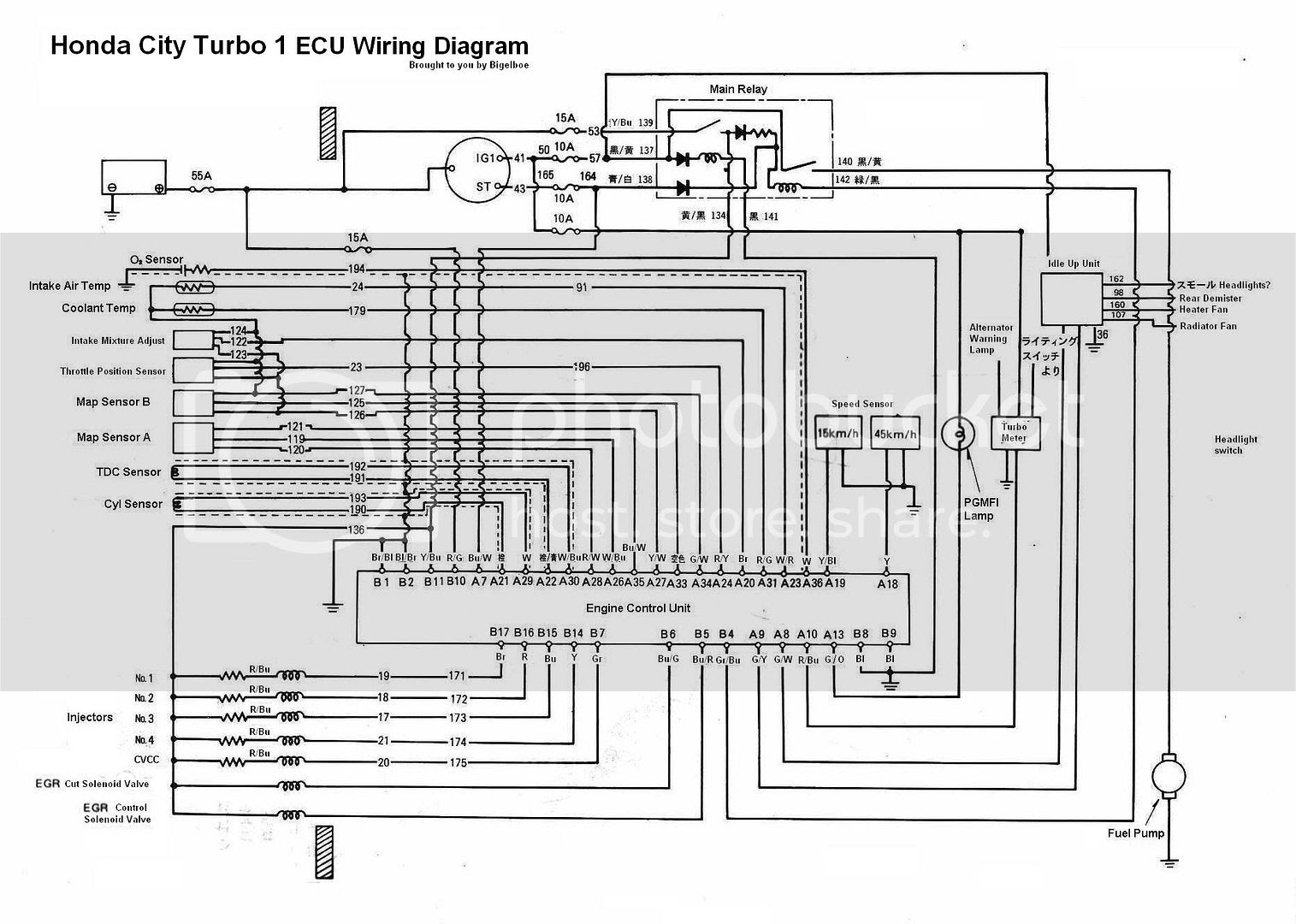 Diagram Honda City Sx8 Wiring Diagram Full Version Hd Quality Wiring Diagram Diagramscourt Pretoriani It