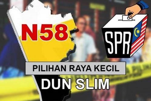 Petunjuk penting PRK Slim