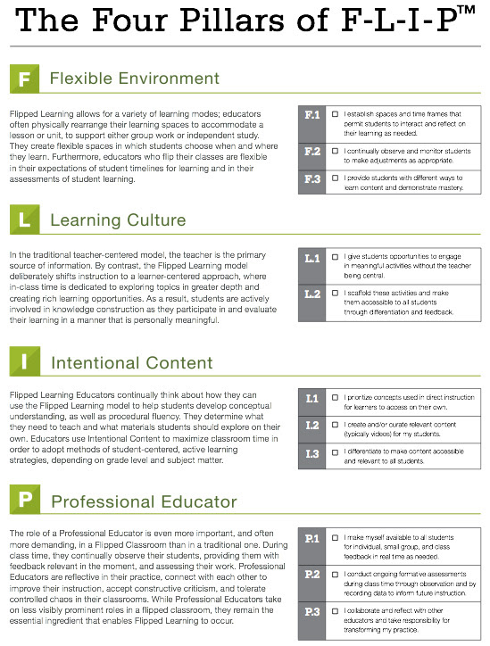 pillars of flipped learning