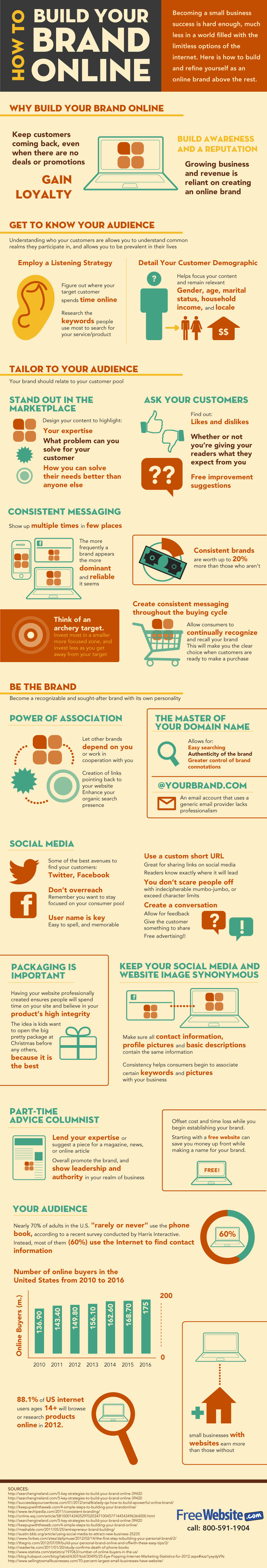 9 Powerful Ways To Build Your Brand Online Presence [infographic]