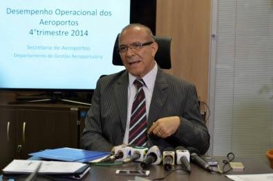 Secretaria de Aviação Civil da Presidencia da República, Eliseu Padilha.jpeg