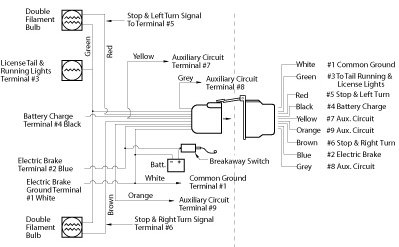 Wiring Diagram For Boat Trailer Lights from lh4.googleusercontent.com