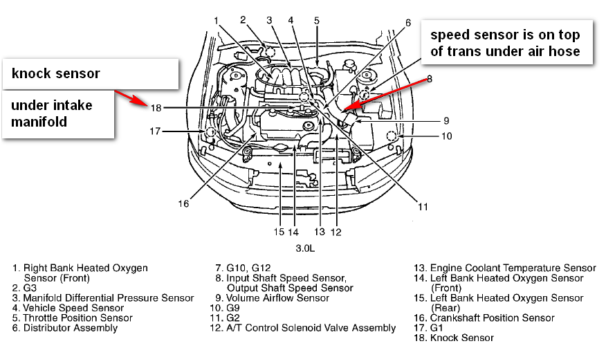 2001 Galant Engine Diagram Wiring Diagrams For 4 8 Ohm Speakers Tda2050 Tukune Jeanjaures37 Fr
