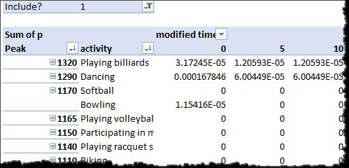 rearranged-data-with-pivot-joyplot