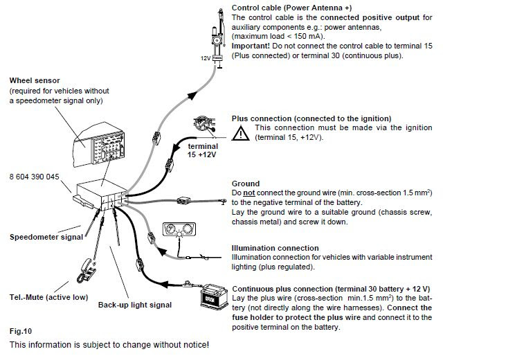 Blaupunkt Car Stereo Wiring Wiring Diagram Fascinating