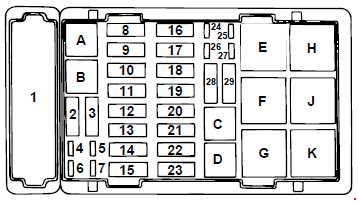 Ford E150 Fuse Box Diagram 2000 Wiring Diagram Attract Deck Attract Deck Amarodelleterredelfalco It