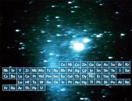 Como surgiram os elementos químicos?