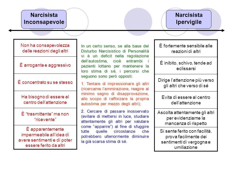 Risultati immagini per Disturbo Narcisistico di Personalità