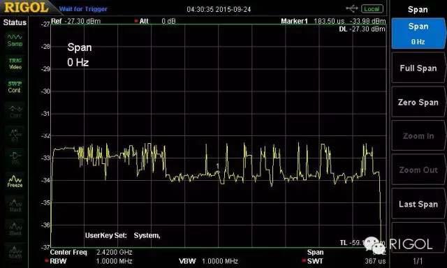 Импульсный сигнал длительностью 350 мкс