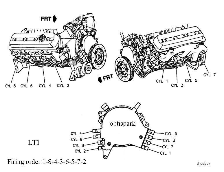 Chevy 350 Lt1 Spark Plug Wiring Diagram - Wiring Diagram Blog oil-fade -  oil-fade.psicologipegaso.it | Chevy 350 Lt1 Spark Plug Wiring Diagram |  | oil-fade.psicologipegaso.it