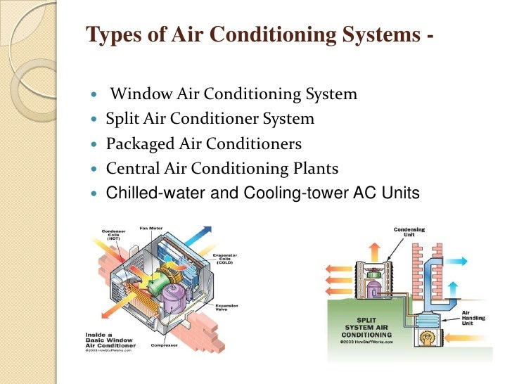central ac powerpoint 4 728